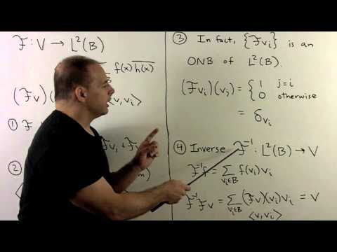 RT7.2. Finite Abelian Groups: Fourier Analysis