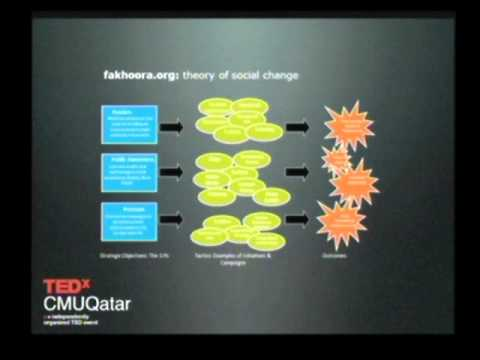 TEDxCMUQatar - Farooq Burney - No Boundaries: Jam Up the Blockade