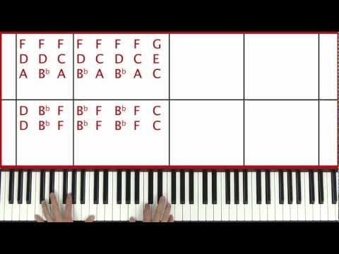 ♫ EASY - How To Play The Scientist Coldplay Piano Tutorial Lesson - PGN Piano