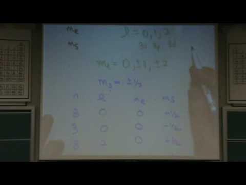 Quantum Numbers 2