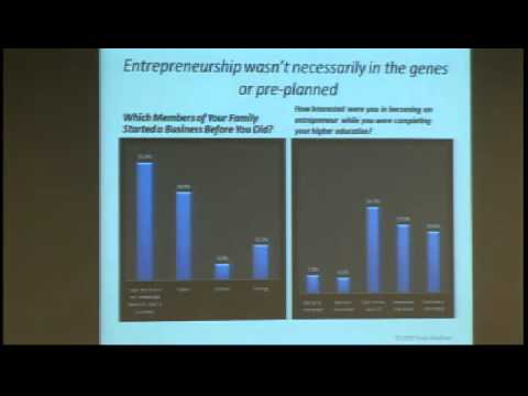 TEDxBayArea Women - Vivek Wadhwa - What's the Difference Between Men&Women Entrepreneurs