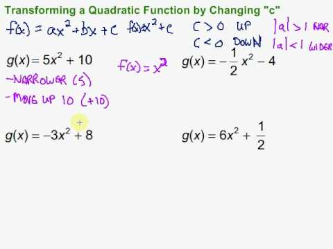 "Transforming a Quadratic Function by Changing ""c"" and ""a"""