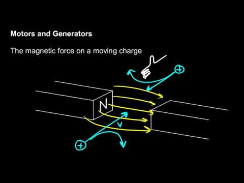 Physical Science 6.8b - Magnetic Force on Moving Charge