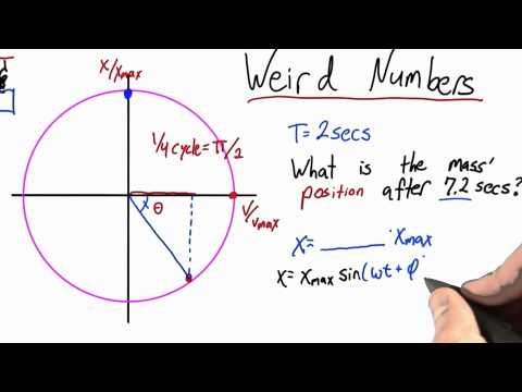 Weird Numbers Solution - Intro to Physics - Simple Harmonic Motion - Udacity