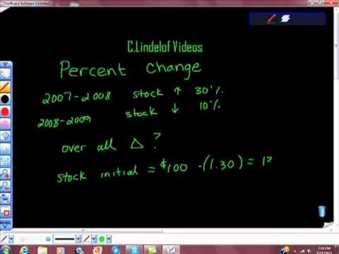 Percent Change in Value of Stock College Algebra