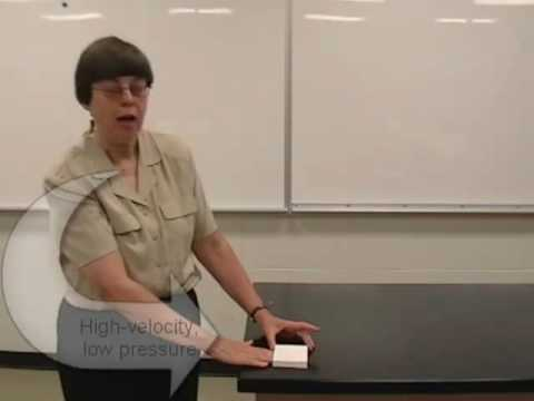 PHYS1550 Everyday Physics The Bernoulli Principle