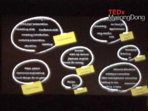 TEDxMyeongDong - Seyeob Kim - 11/21/09