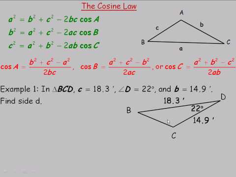 The Cosine Law