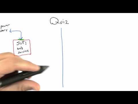 Testing a Web Service - Software Testing - Udacity