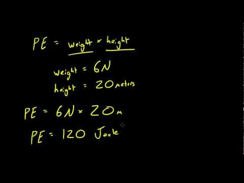 Physics Lecture - 27 - Potential Energy