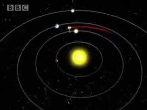 Routing Cassini through space to Titan - BBC