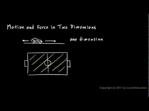 Physical Science 2.4a - Motion and Force in 2d
