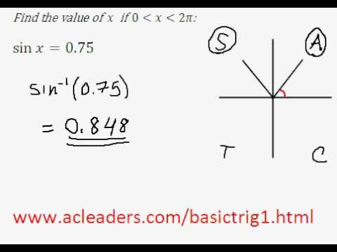 Solving simple trig equation (in radians) - EASY!!!! (pt.1)