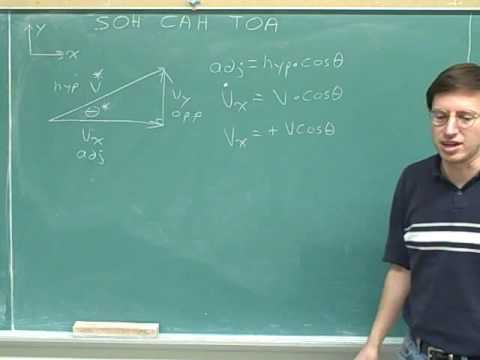 Physics: Vector components (53)