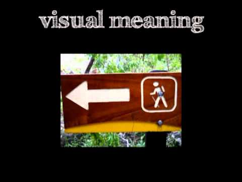 What is meaning? Semantics, semiotics, logic & the meaning of words.