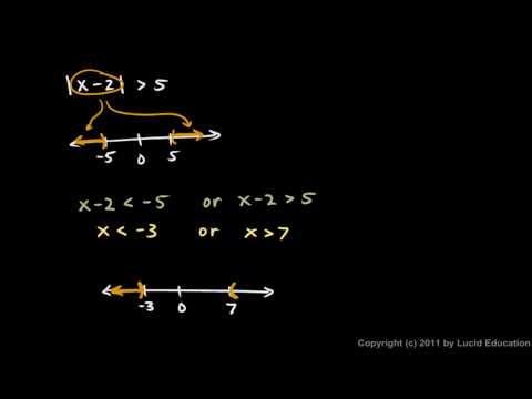 Precalculus 1.08p8 - Absolute Value Inequalities
