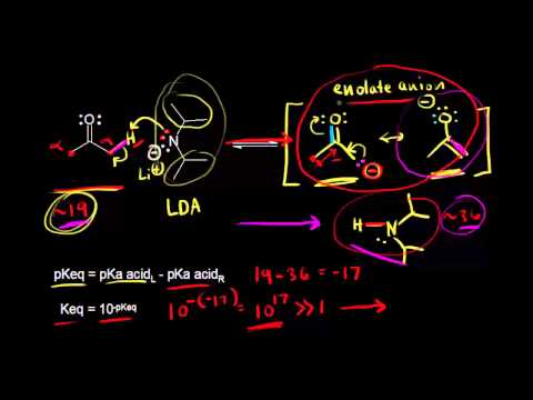 Alpha-carbon chemistry
