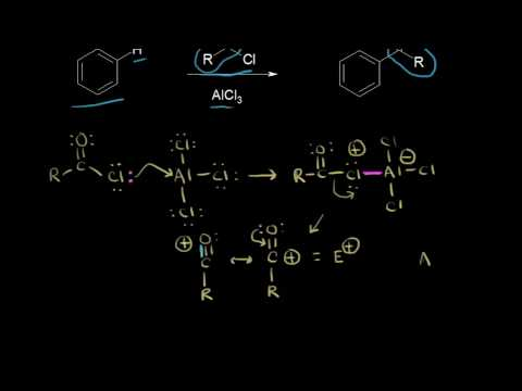 Electrophilic aromatic substitution