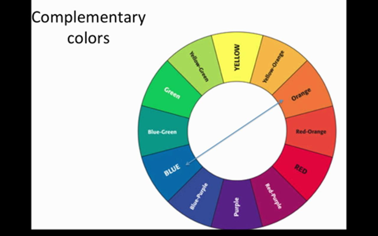 Graphic Design: Color Theory