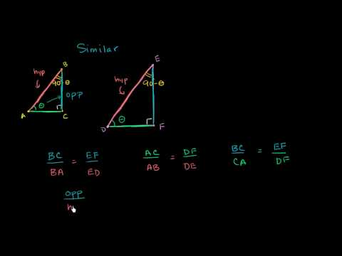 Trig ratios and similarity