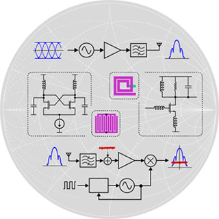 High Speed Communication Circuits