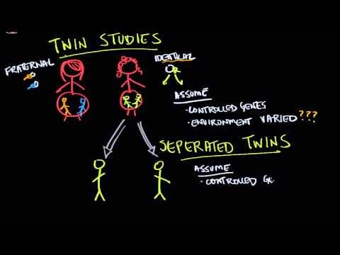 Behavior and genetics