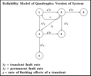 Queues: Theory and Applications
