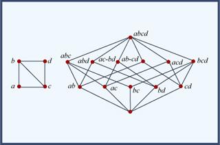 Combinatorial Theory: Hyperplane Arrangements