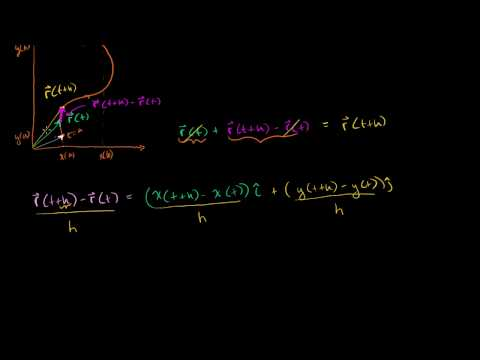 Position vector functions and derivatives