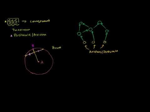 Congruence postulates