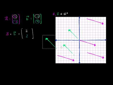 Vectors in rectangular form