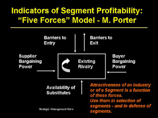 Strategic Management in the Design and Construction Value Chain