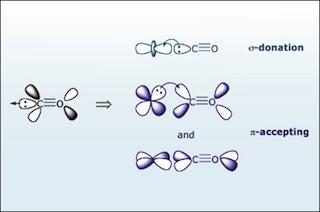 Principles of Inorganic Chemistry II