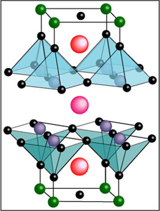 Symmetry, Structure, and Tensor Properties of Materials