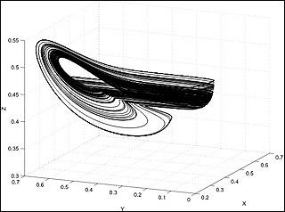 Nonlinear Dynamics I: Chaos