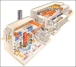Integration of Reactor Design, Operations, and Safety