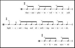 Introduction to Musical Composition