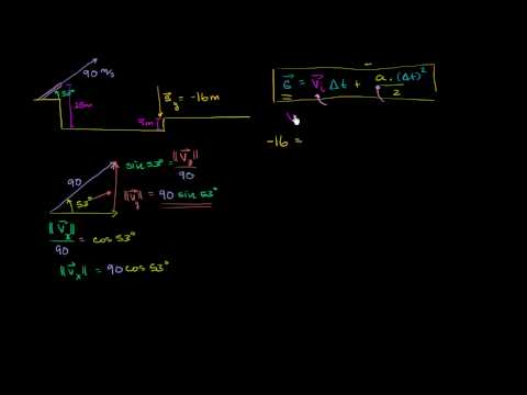 Two-dimensional projectile motion