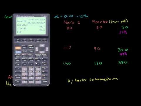 Chi-square probability distribution