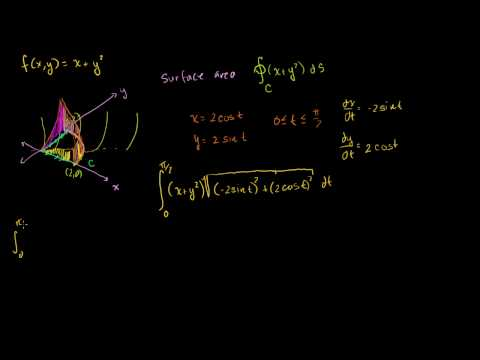 Line integrals for scalar functions