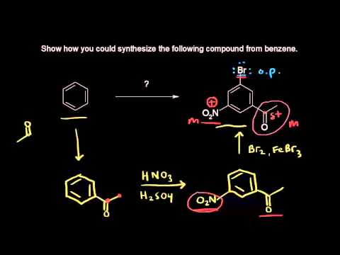 Other reactions and synthesis