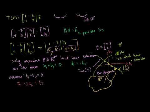 Inverse functions and transformations