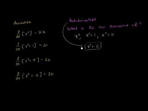 Indefinite integral as anti-derivative