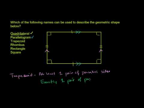 Perimeter and area of non-standard shapes