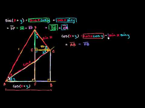 Angle addition formula proofs