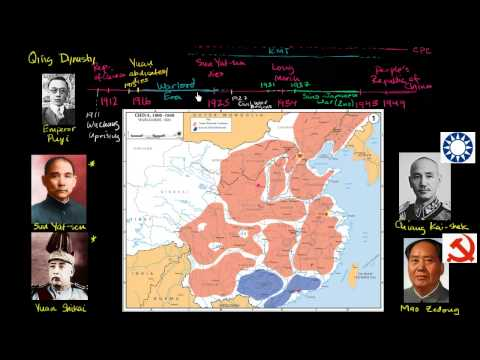 Overview of Chinese history 1911-1949