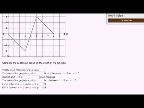 Graphing functions