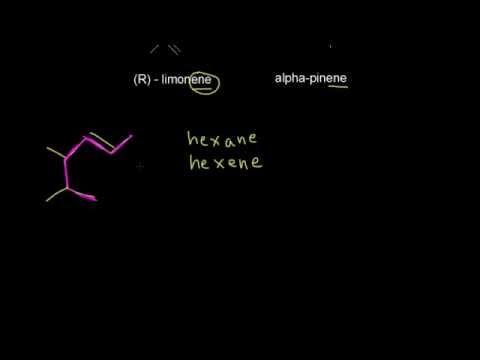 Alkene nomenclature