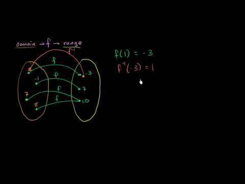 Function inverses