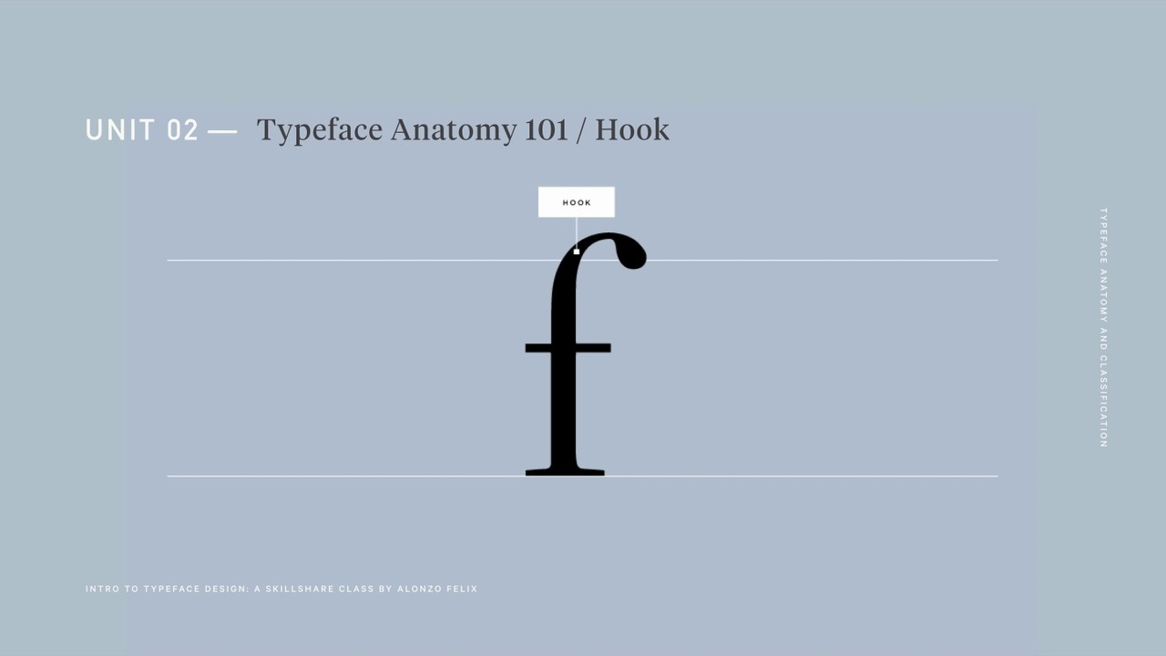 Introduction to Typeface Design